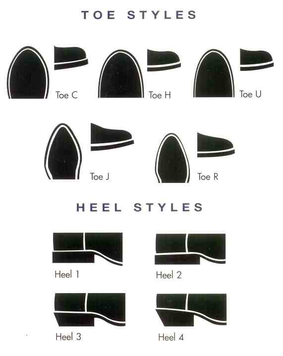 Toe and Heel Chart